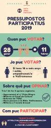 Infografia pressupostos participatius